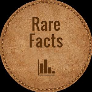 Rare disease facts statistics medium