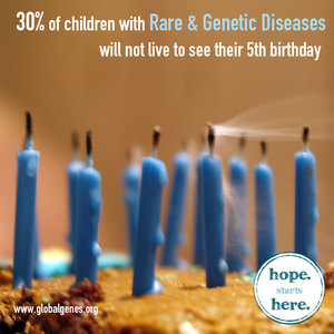 Genetic diseases genes rare medium